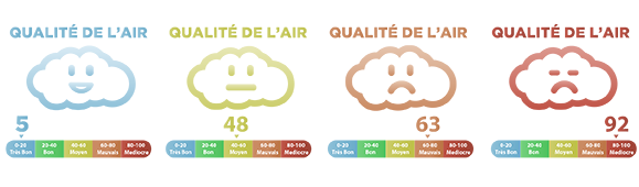 Pictos qualité de l'air